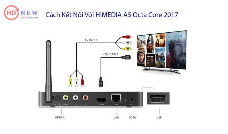HiMedia A5 - Android TV Box mạnh mẽ và bền bỉ 2017 | HDnew - Chia sẻ đam mê