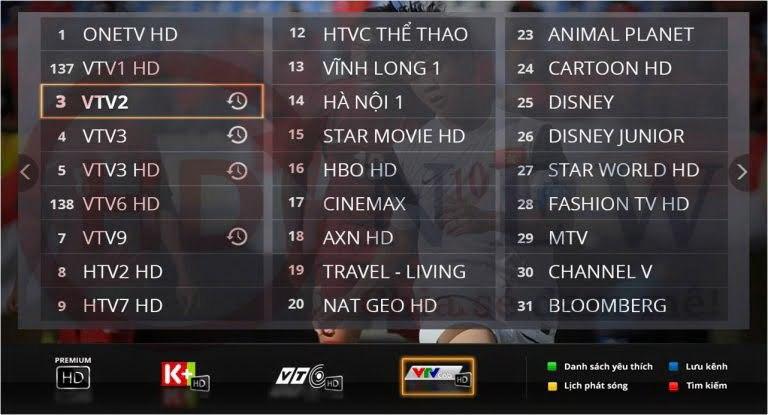 Android KiwiBox S2 - Giá rẻ cho mọi nhà - HDnew Hà Nội