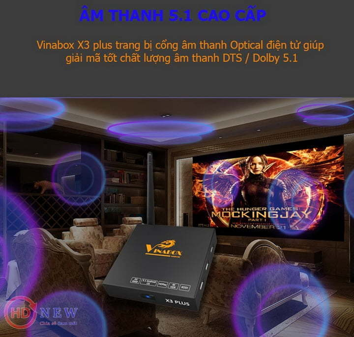 Android VinaBox X3 Plus - Android 6.0, 2GB RAM