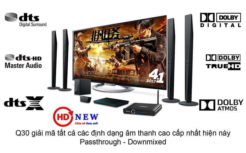 Android TV Box HiMedia Q30 - Quad core CPU, 2GB RAM, Android 7.0 chính hãng giá rẻ tại HDnew