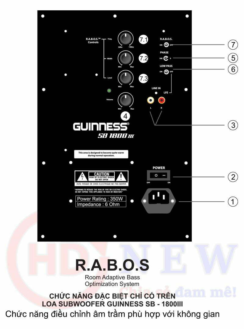 Loa Subwoofer Guinness SB-1800 III | HDnew - Chia sẻ đam mê