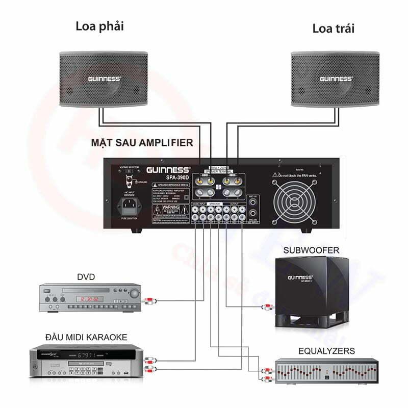 Amply Guinness SPA-390D - chức năng Echo hoàn hảo | HDnew- Chia sẻ đam mê