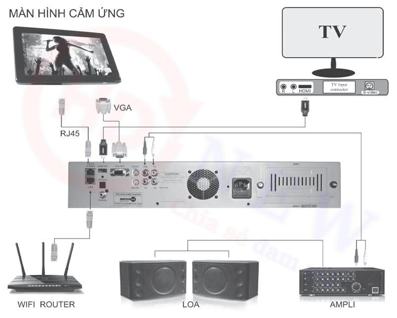 Đầu Karaoke VOD Master Vol MTV-100   HDnew - Chia sẻ đam mê