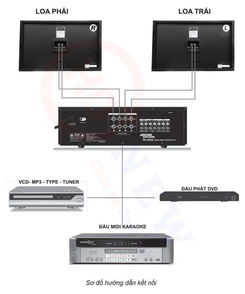 Loa Karaoke DAM DDS-680EX | HDnew - Chia sẻ đam mê