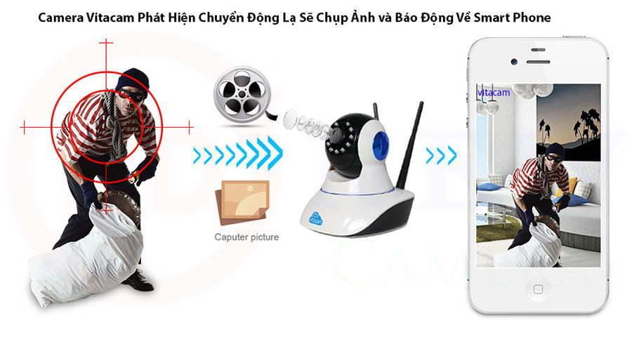 Vitacam C720 Pro - Camera IP Full HD, hỗ trợ chuẩn nén H.265X | HDnew Camera & CCTV