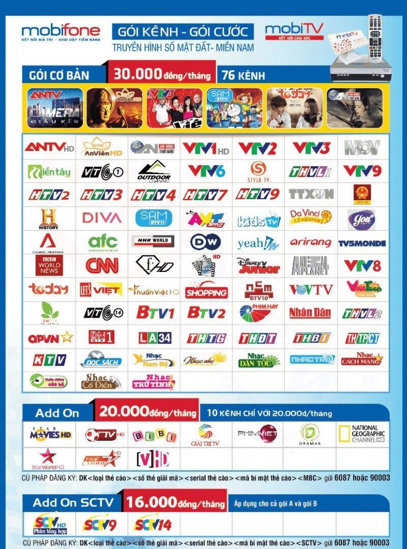 Các kênh trong gói A truyền hình MobiTV khu vực Miền Nam | HDnew - Chia sẻ đam mê