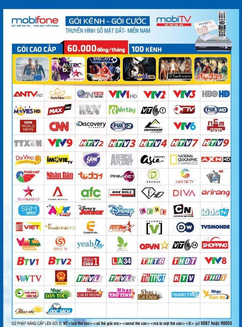 Các kênh trong gói B truyền hình MobiTV khu vực Miền Nam | HDnew - Chia sẻ đam mê