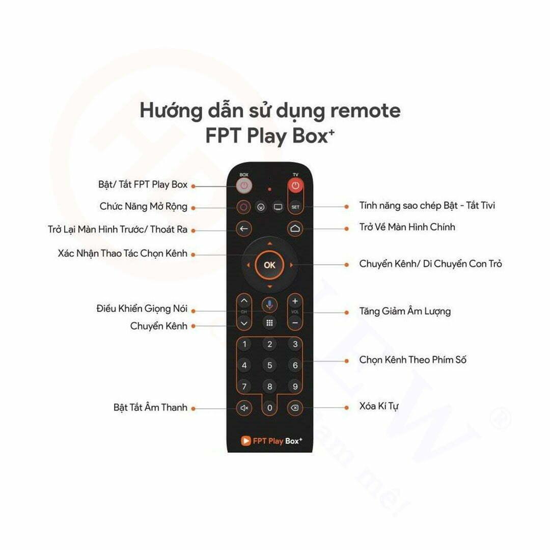 Điều khiển giọng nói (Voice Remote) FPT Play Box+ | HDnew - Chia sẻ đam mê